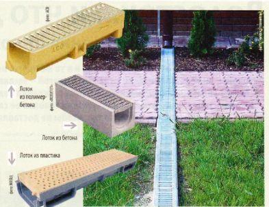 Элементы линейного водоотвода*